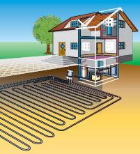 Wärmepumpensysteme WPS-Kamin